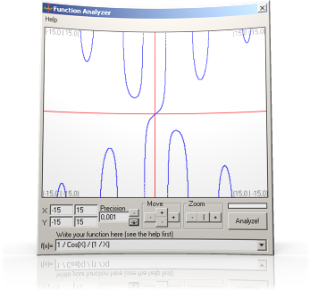 Function Analyzer